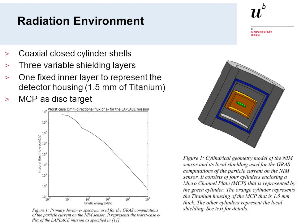 Moscow 4–8 Mar 2013 Radiation Environment > Coaxial closed cylinder shells > Three variable shielding layers > One fixed inner layer to represent the detector housing (1.5 mm of Titanium) > MCP as disc target