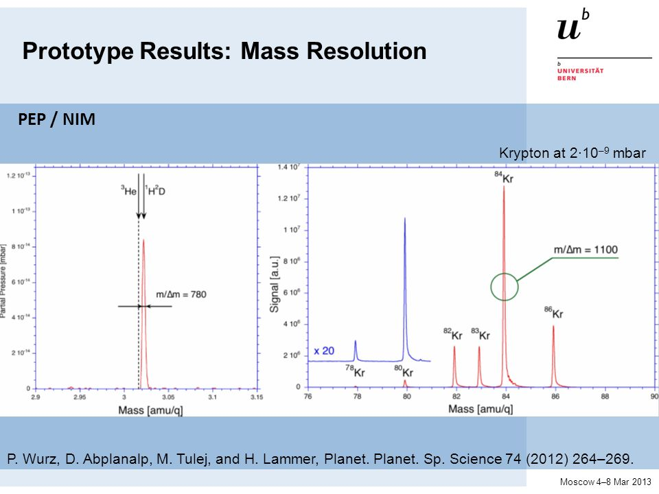 Moscow 4–8 Mar 2013 Prototype Results: Mass Resolution PEP / NIM Krypton at 2·10 –9 mbar P.