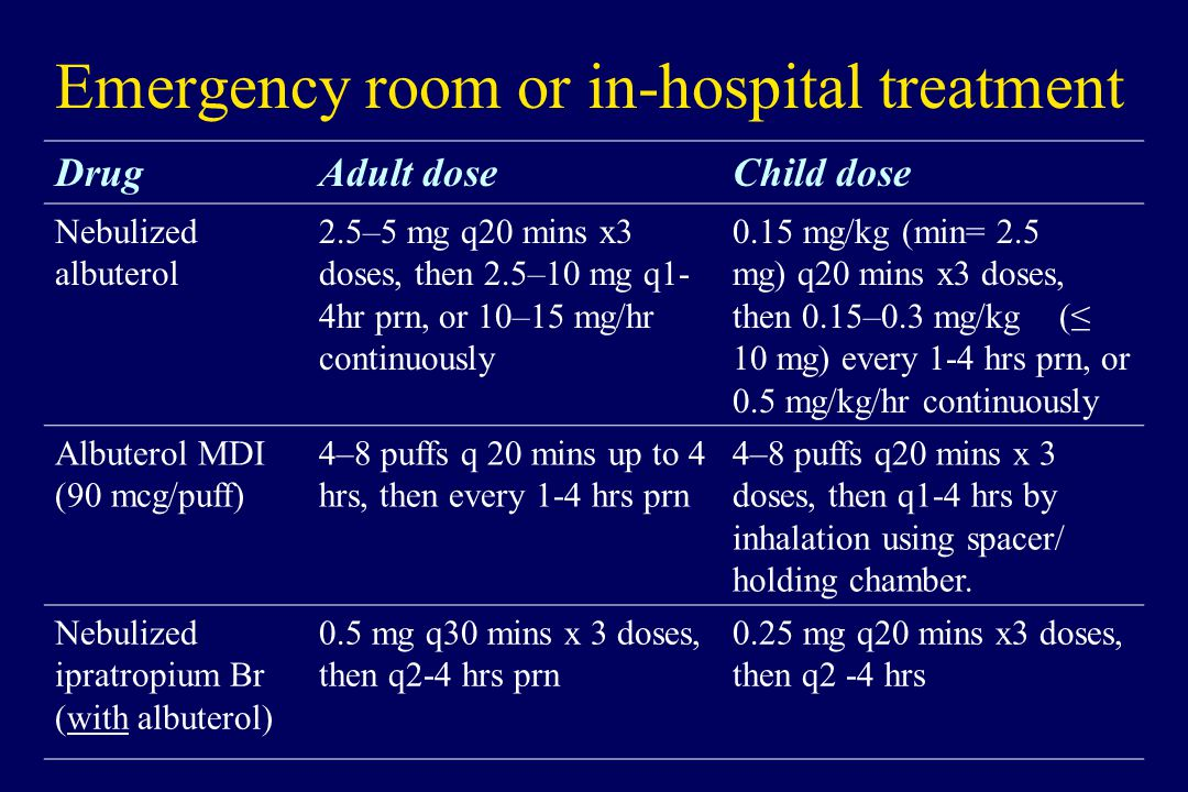Emergency room or in-hospital treatment DrugAdult doseChild dose Nebulized albuterol 2.5–5 mg q20 mins x3 doses, then 2.5–10 mg q1- 4hr prn, or 10–15