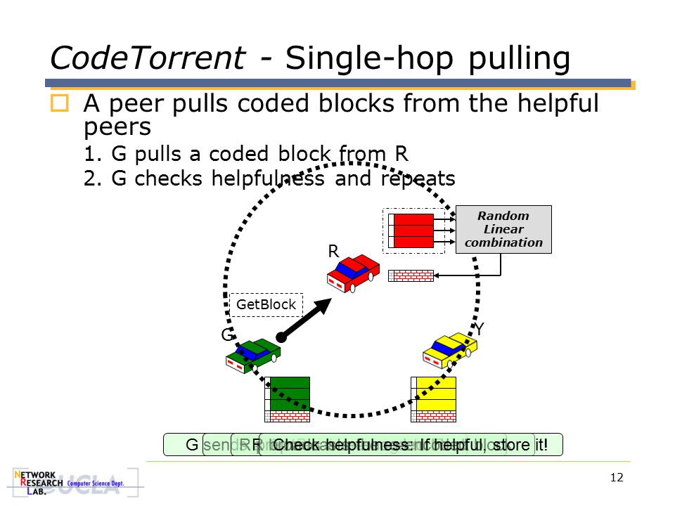 12 CodeTorrent - Single-hop pulling  A peer pulls coded blocks from the helpful peers 1. G pulls a coded block from R 2. G checks helpfulness and rep