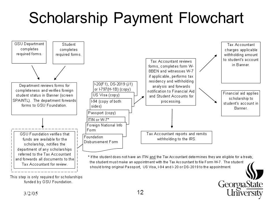 3/2/05 Scholarship Payment Flowchart 12