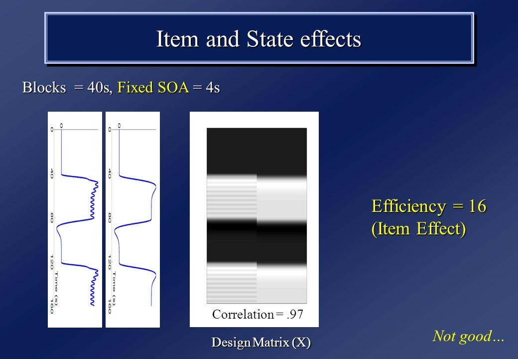 Item and State effects Efficiency = 16 (Item Effect) Design Matrix (X) Correlation =.97 Blocks = 40s, Fixed SOA = 4s Not good…