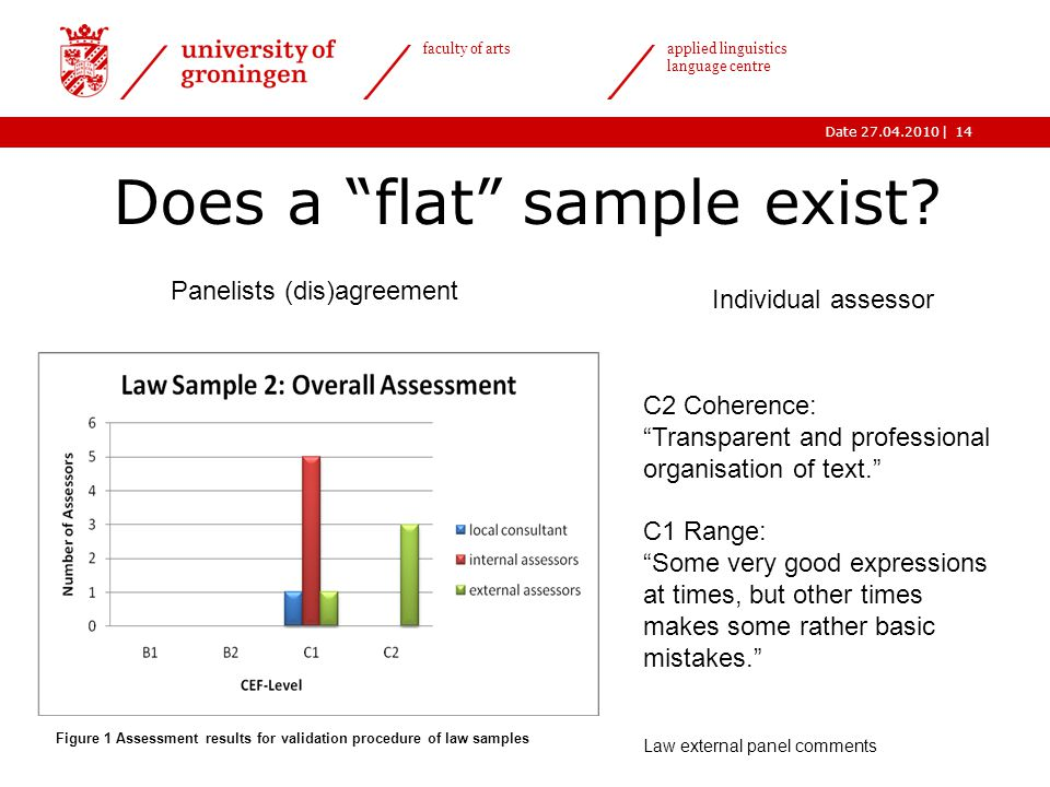 |Date 27.04.2010 faculty of arts applied linguistics language centre Does a flat sample exist.