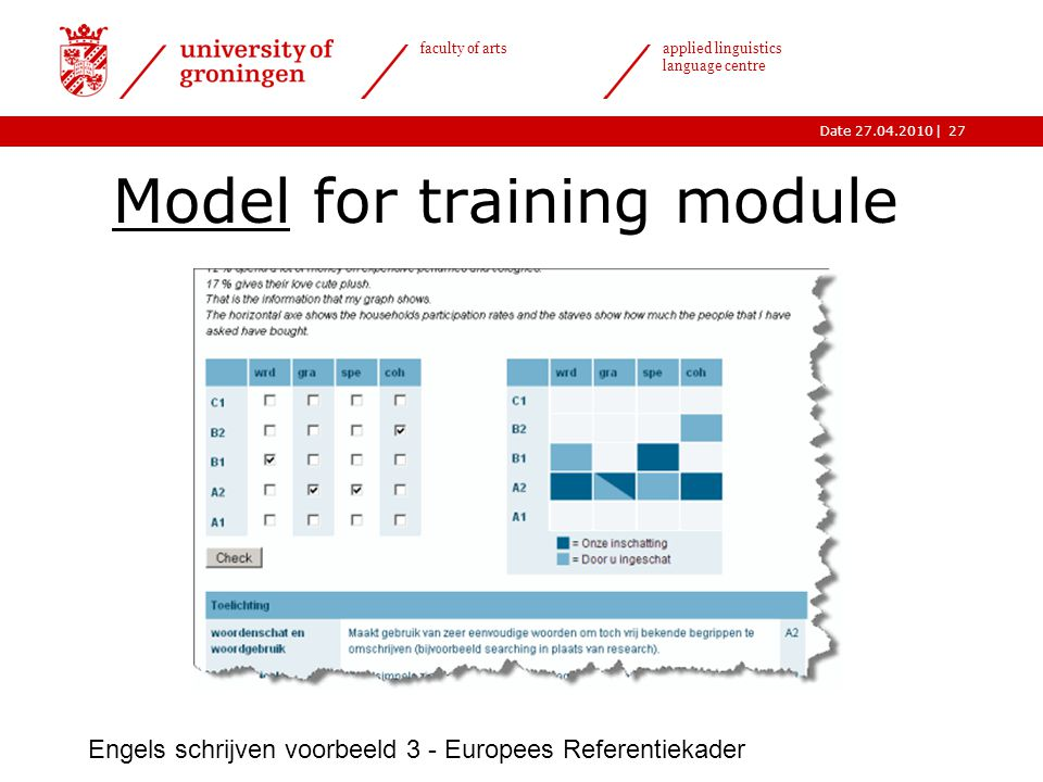 |Date 27.04.2010 faculty of arts applied linguistics language centre ModelModel for training module 27 Engels schrijven voorbeeld 3 - Europees Referentiekader