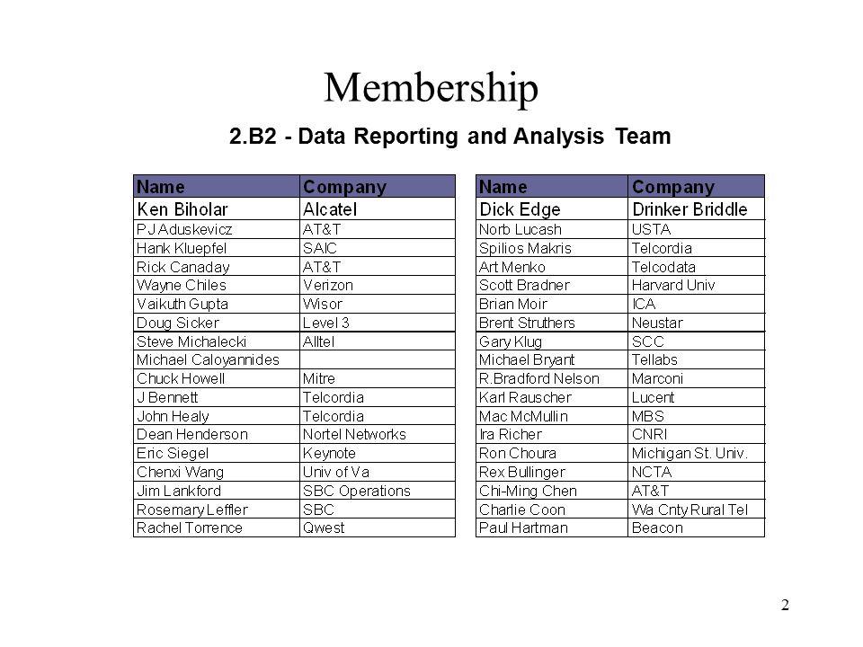 2 Membership 2.B2 - Data Reporting and Analysis Team