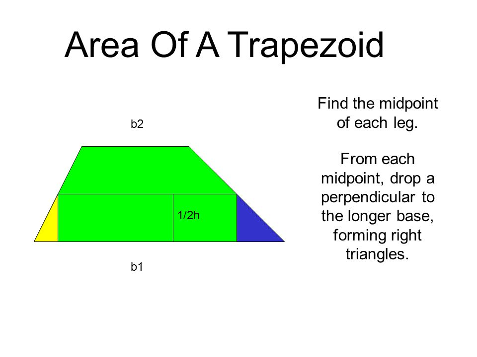 1/2h b2 b1 Area Of A Trapezoid Find the midpoint of each leg. From each midpoint, drop a perpendicular to the longer base, forming right triangles.