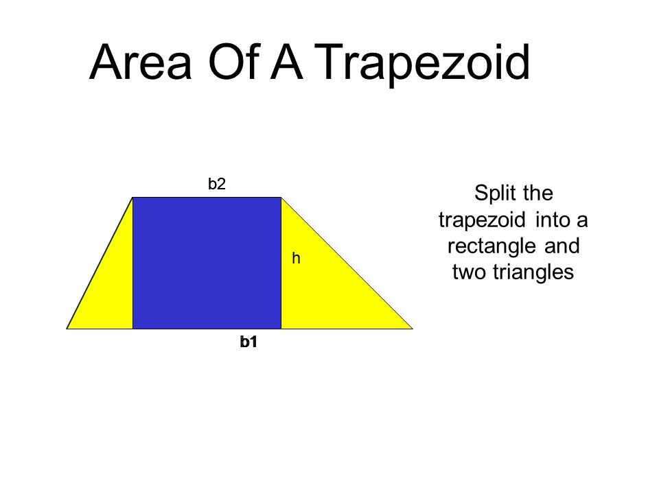 Area Of A Trapezoid b2 h b1-b2 h So the area of the trapezoid is now the area of the two triangles put together plus the area of the rectangle Home Giving the formula…?
