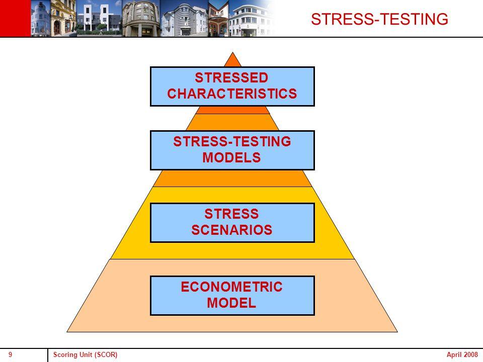 Scoring Unit (SCOR)9April 2008 STRESS-TESTING ECONOMETRIC MODEL STRESS SCENARIOS STRESS-TESTING MODELS STRESSED CHARACTERISTICS