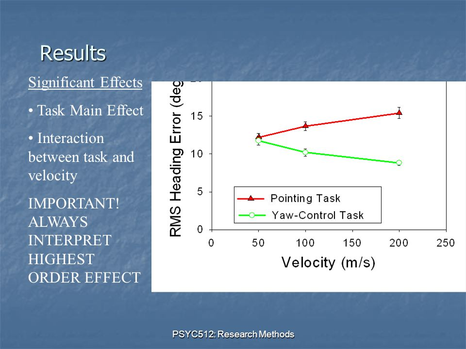 PSYC512: Research Methods Results Significant Effects Task Main Effect Interaction between task and velocity IMPORTANT.