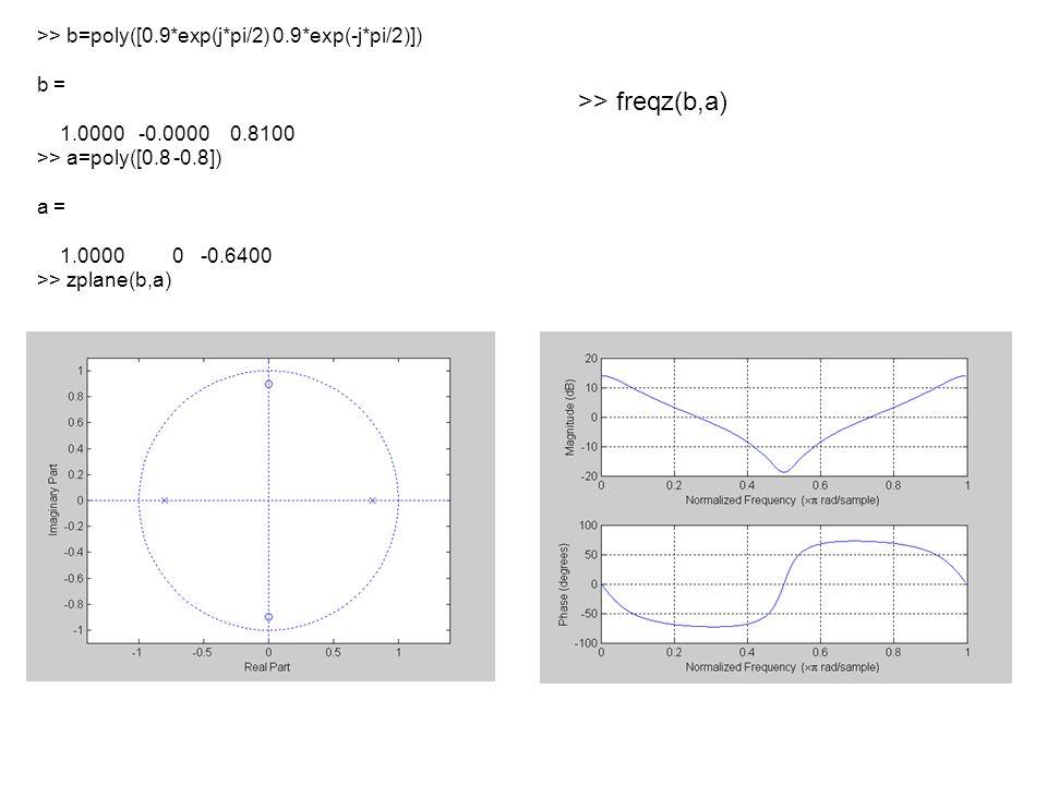 >> b=poly([0.9*exp(j*pi/2) 0.9*exp(-j*pi/2)]) b = 1.0000 -0.0000 0.8100 >> a=poly([0.8 -0.8]) a = 1.0000 0 -0.6400 >> zplane(b,a) >> freqz(b,a)
