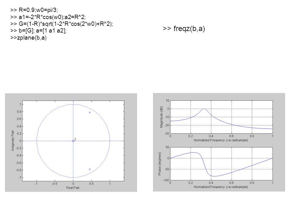>> R=0.9;w0=pi/3; >> a1=-2*R*cos(w0);a2=R^2; >> G=(1-R)*sqrt(1-2*R*cos(2*w0)+R^2); >> b=[G]; a=[1 a1 a2]; >>zplane(b,a) >> freqz(b,a)