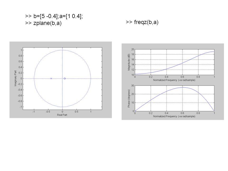 >> b=[0.15,0,-0.15]; a=[1,0,0.7]; >> zplane(b,a) >> freqz(b,a)