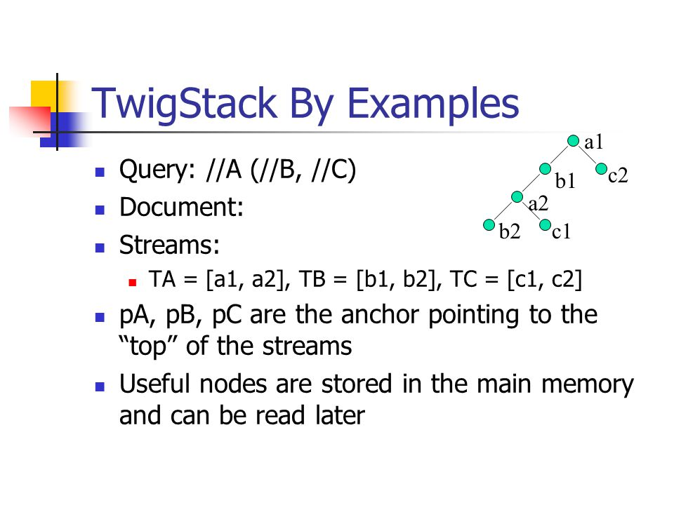 TwigStack By Examples Query: //A (//B, //C) Document: Streams: TA = [a1, a2], TB = [b1, b2], TC = [c1, c2] pA, pB, pC are the anchor pointing to the top of the streams Useful nodes are stored in the main memory and can be read later a1 a2 b1 b2c1 c2