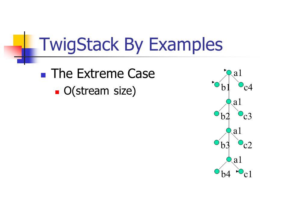 TwigStack By Examples a1 b1c4 a1 b2c3 a1 b3c2 a1 b4c1 The Extreme Case O(stream size)