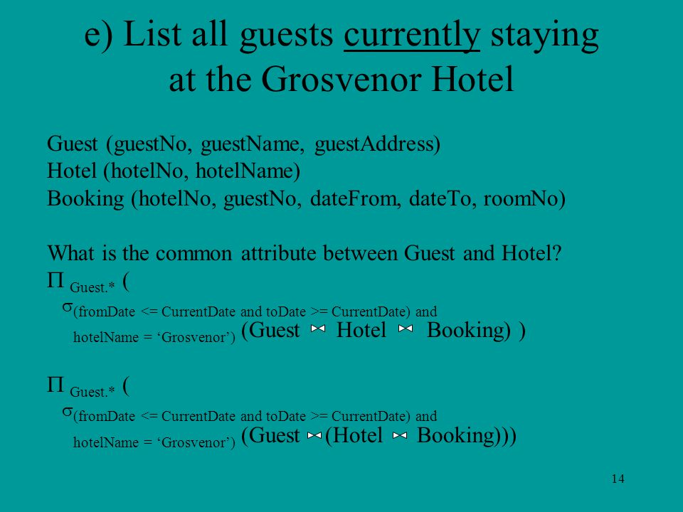 14 e) List all guests currently staying at the Grosvenor Hotel Guest (guestNo, guestName, guestAddress) Hotel (hotelNo, hotelName) Booking (hotelNo, g