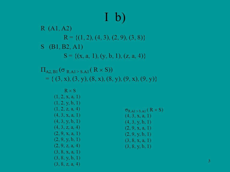 3 I b) R (A1, A2) R = {(1, 2), (4, 3), (2, 9), (3, 8)} S (B1, B2, A1) S = {(x, a, 1), (y, b, 1), (z, a, 4)}  A2, B1 (  R.A1 > S.A1 ( R  S)) = { (3, x), (3, y), (8, x), (8, y), (9, x), (9, y)} R  S (1, 2, x, a, 1) (1, 2, y, b, 1) (1, 2, z, a, 4) (4, 3, x, a, 1) (4, 3, y, b, 1) (4, 3, z, a, 4) (2, 9, x, a, 1) (2, 9, y, b, 1) (2, 9, z, a, 4) (3, 8, x, a, 1) (3, 8, y, b, 1) (3, 8, z, a, 4)  R.A1 > S.A1 ( R  S) (4, 3, x, a, 1) (4, 3, y, b, 1) (2, 9, x, a, 1) (2, 9, y, b, 1) (3, 8, x, a, 1) (3, 8, y, b, 1)