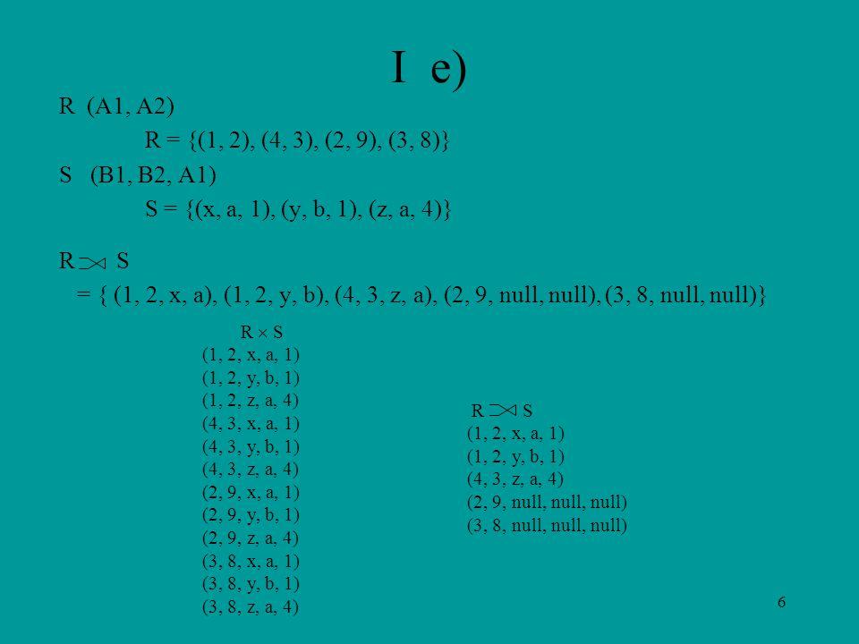 6 I e) R (A1, A2) R = {(1, 2), (4, 3), (2, 9), (3, 8)} S (B1, B2, A1) S = {(x, a, 1), (y, b, 1), (z, a, 4)} R S = { (1, 2, x, a), (1, 2, y, b), (4, 3, z, a), (2, 9, null, null), (3, 8, null, null)} R  S (1, 2, x, a, 1) (1, 2, y, b, 1) (1, 2, z, a, 4) (4, 3, x, a, 1) (4, 3, y, b, 1) (4, 3, z, a, 4) (2, 9, x, a, 1) (2, 9, y, b, 1) (2, 9, z, a, 4) (3, 8, x, a, 1) (3, 8, y, b, 1) (3, 8, z, a, 4) R S (1, 2, x, a, 1) (1, 2, y, b, 1) (4, 3, z, a, 4) (2, 9, null, null, null) (3, 8, null, null, null)