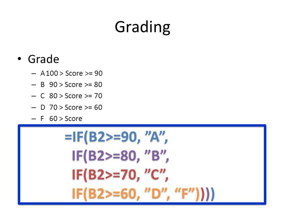 Grading Grade – A100 > Score >= 90 – B 90 > Score >= 80 – C 80 > Score >= 70 – D 70 > Score >= 60 – F 60 > Score =IF(B2>=90, A , IF(B2>=80, B , IF(B2>=70, C , IF(B2>=60, D , F )))) =IF(B2>=90, A , IF(B2>=80, B , IF(B2>=70, C , IF(B2>=60, D , F ))))