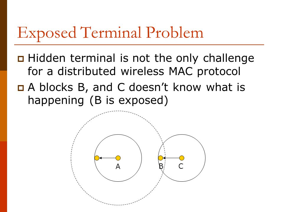 Exposed Terminal Problem  Hidden terminal is not the only challenge for a distributed wireless MAC protocol  A blocks B, and C doesn't know what is happening (B is exposed) A BC