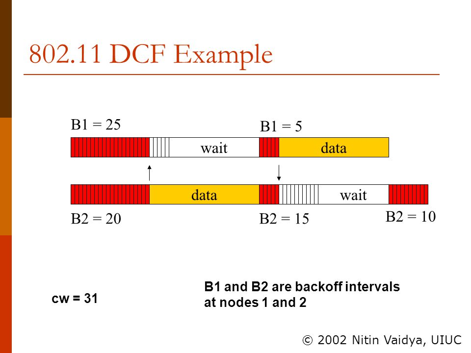 802.11 DCF Example data wait B1 = 5 B2 = 15 B1 = 25 B2 = 20 data wait B1 and B2 are backoff intervals at nodes 1 and 2 cw = 31 B2 = 10 © 2002 Nitin Vaidya, UIUC