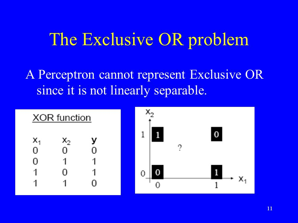 The Exclusive OR problem A Perceptron cannot represent Exclusive OR since it is not linearly separable. 11