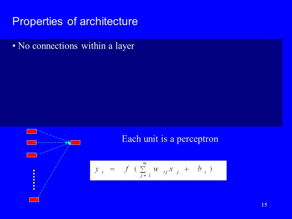 Properties of architecture No connections within a layer Each unit is a perceptron 15