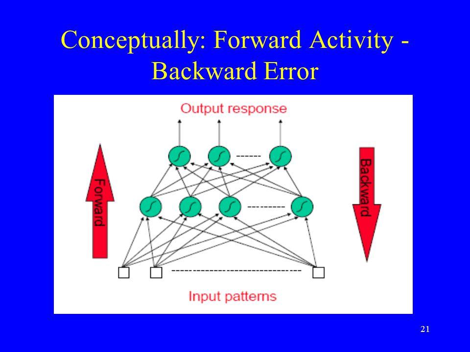 Conceptually: Forward Activity - Backward Error 21