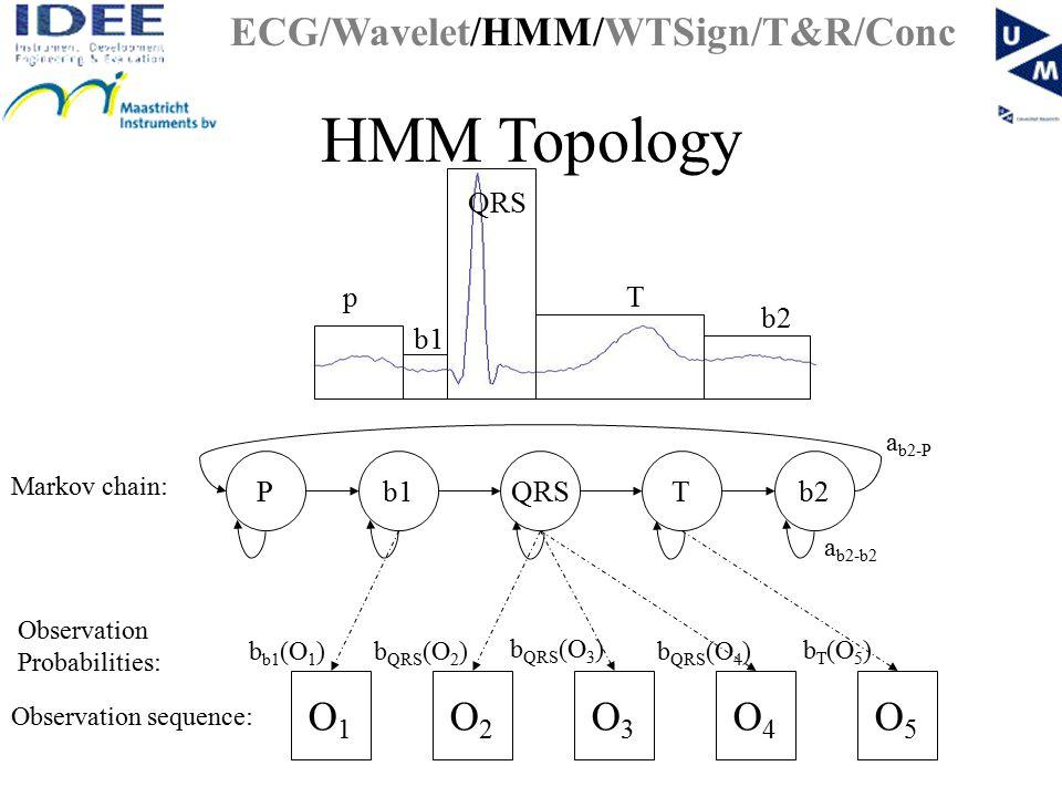 O1O1 O2O2 O3O3 b b1 (O 1 )b QRS (O 2 ) b QRS (O 3 ) O4O4 O5O5 b QRS (O 4 ) b T (O 5 ) Markov chain: Observation sequence: HMM Topology ECG/Wavelet/HMM/WTSign/T&R/Conc p QRS T b2 b1 TQRSPb2 Observation Probabilities: a b2-b2 a b2-P
