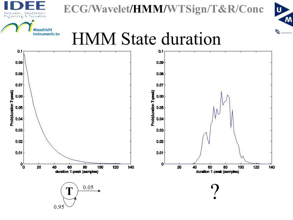 HMM State duration T 0.95 0.05 ECG/Wavelet/HMM/WTSign/T&R/Conc