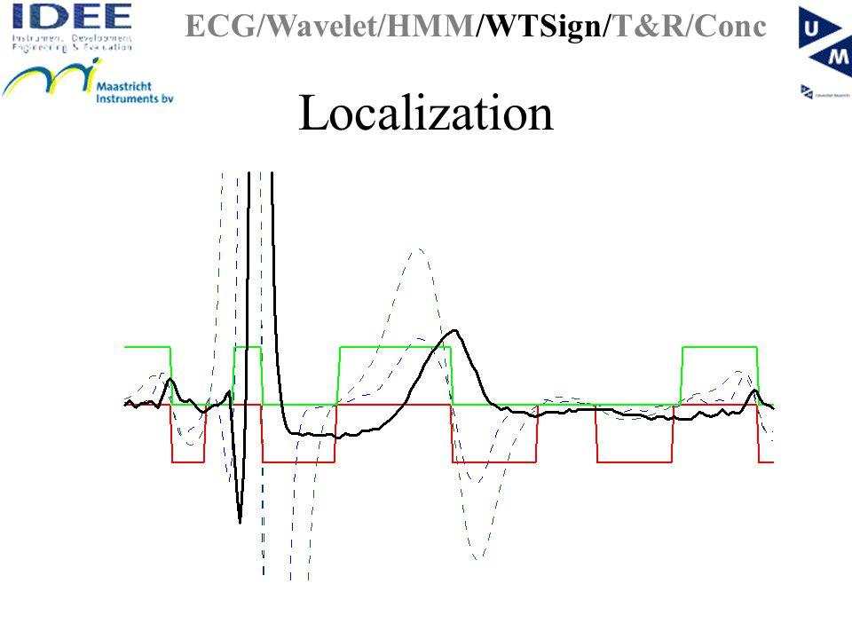 Localization ECG/Wavelet/HMM/WTSign/T&R/Conc