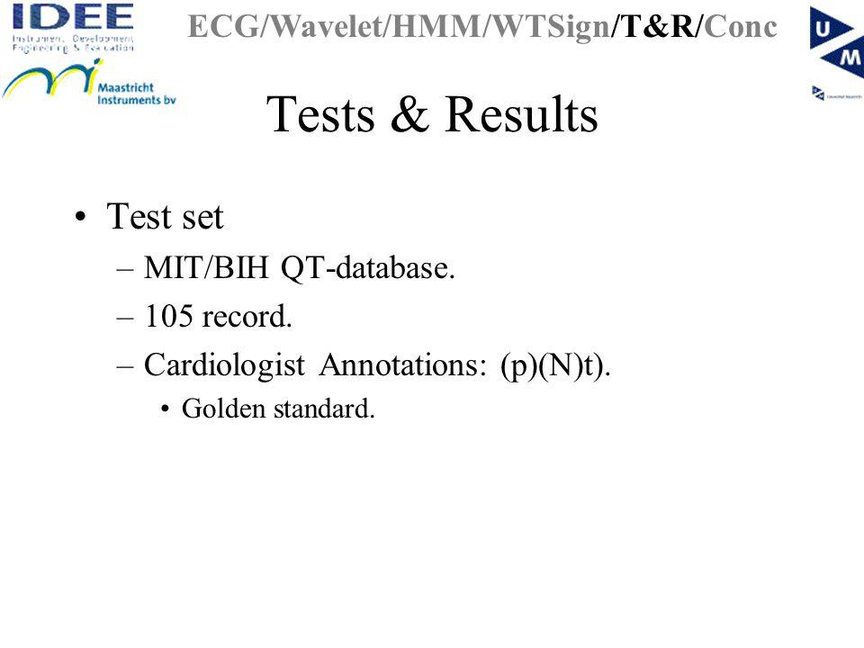 Tests & Results Test set –MIT/BIH QT-database. –105 record.