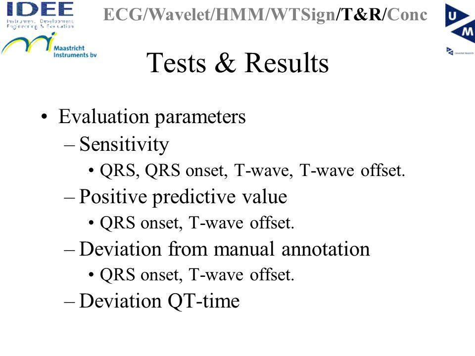 Tests & Results Evaluation parameters –Sensitivity QRS, QRS onset, T-wave, T-wave offset.