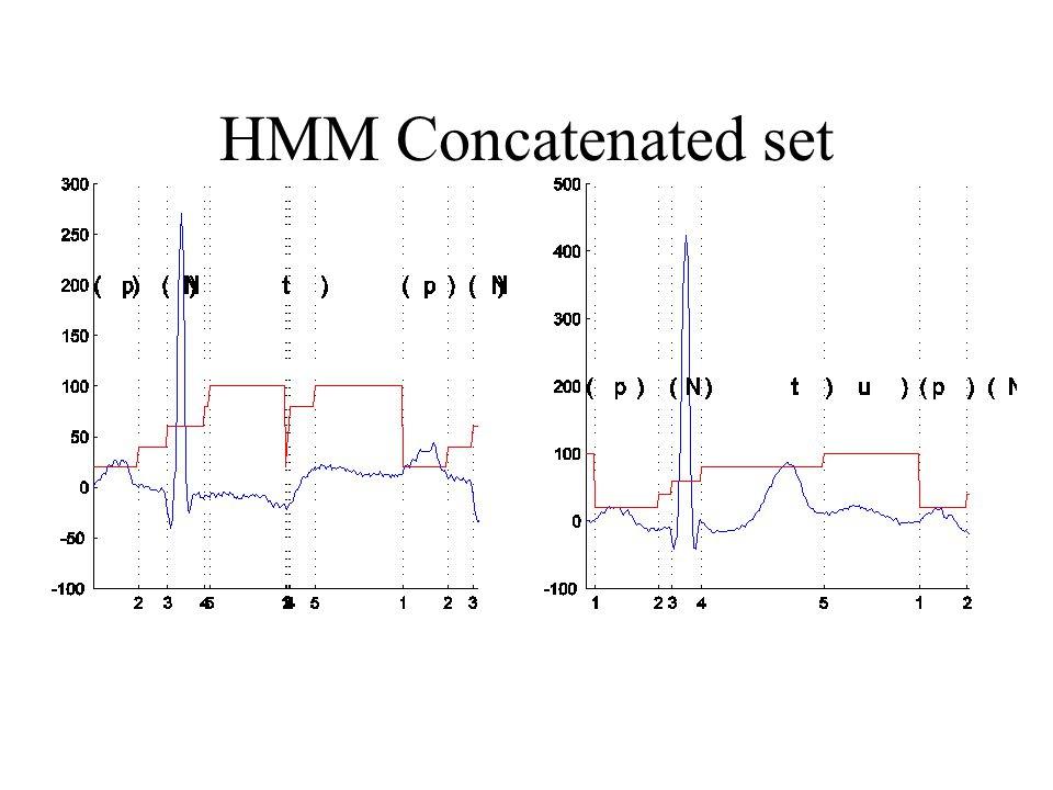 HMM Concatenated set