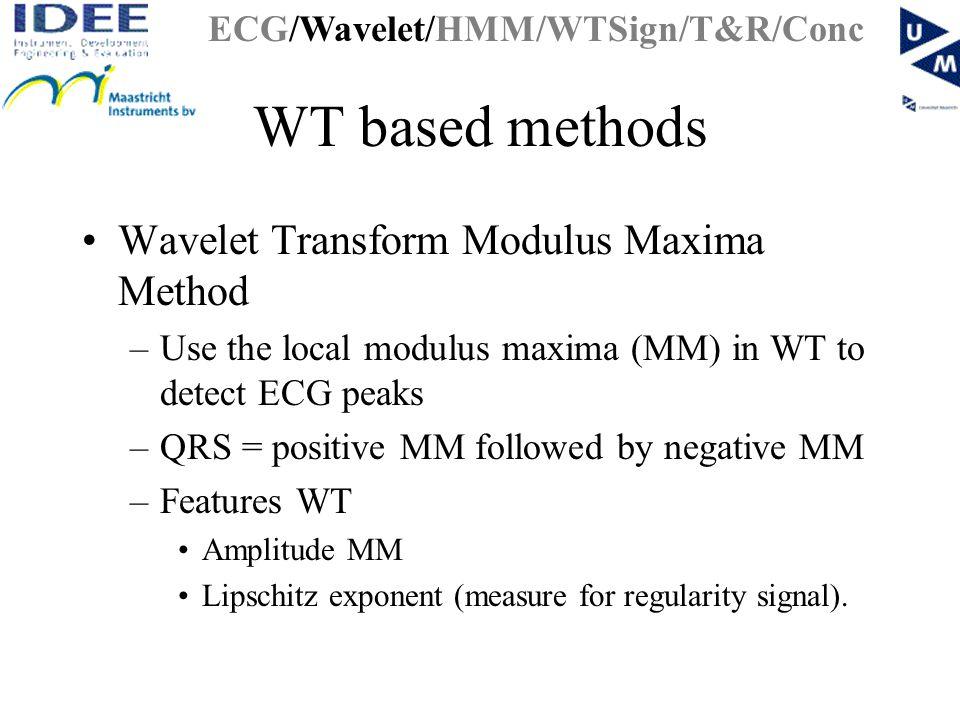WT based methods Wavelet Transform Modulus Maxima Method –Use the local modulus maxima (MM) in WT to detect ECG peaks –QRS = positive MM followed by negative MM –Features WT Amplitude MM Lipschitz exponent (measure for regularity signal).