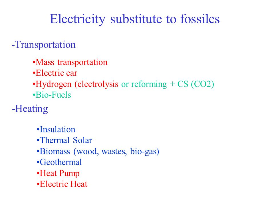 Electricity substitute to fossiles Mass transportation Electric car Hydrogen (electrolysis or reforming + CS (CO2) Bio-Fuels -Transportation -Heating Insulation Thermal Solar Biomass (wood, wastes, bio-gas) Geothermal Heat Pump Electric Heat