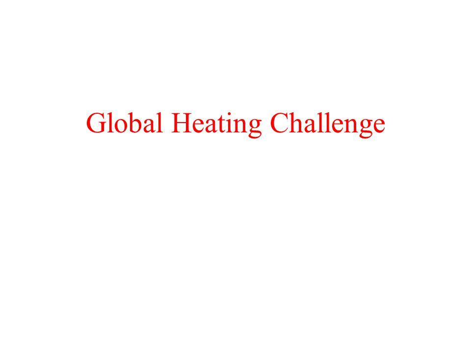 Global Heating Challenge