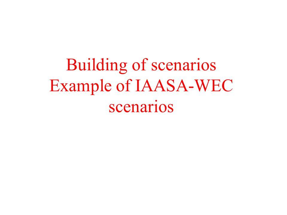 Building of scenarios Example of IAASA-WEC scenarios