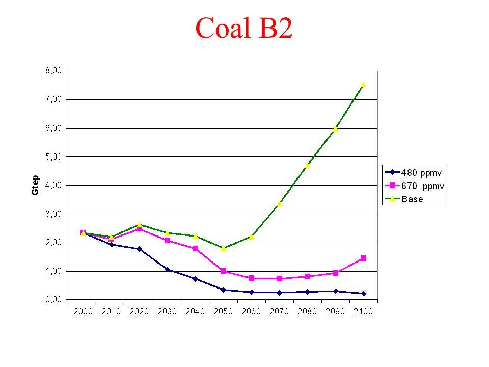 Coal B2