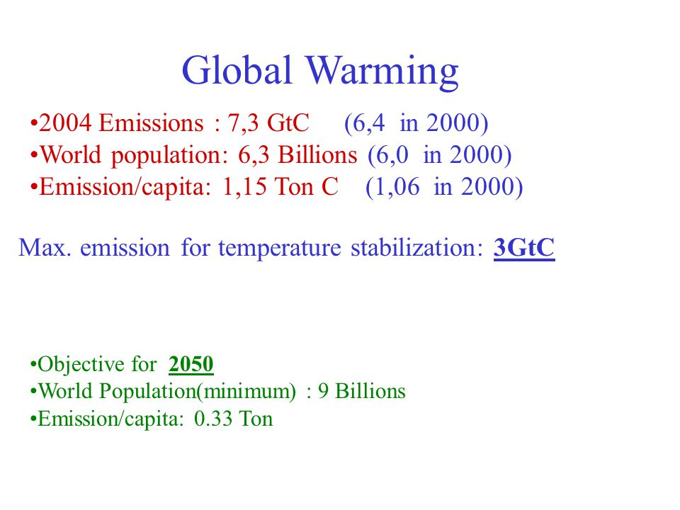 Comparison of CO2 emissions for observed and potential mix Gain: 0.67