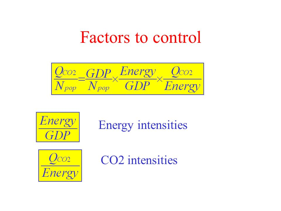 Total primary energy B2