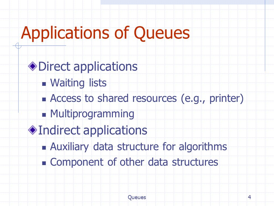 Queues4 Applications of Queues Direct applications Waiting lists Access to shared resources (e.g., printer) Multiprogramming Indirect applications Aux