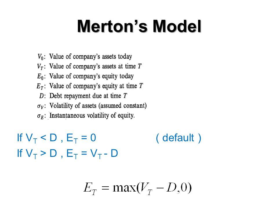 Merton's Model If V T < D, E T = 0 ( default ) If V T > D, E T = V T - D