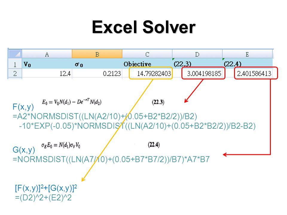 [F(x,y)] 2 +[G(x,y)] 2 =(D2)^2+(E2)^2 F(x,y) =A2*NORMSDIST((LN(A2/10)+(0.05+B2*B2/2))/B2) -10*EXP(-0.05)*NORMSDIST((LN(A2/10)+(0.05+B2*B2/2))/B2-B2) G