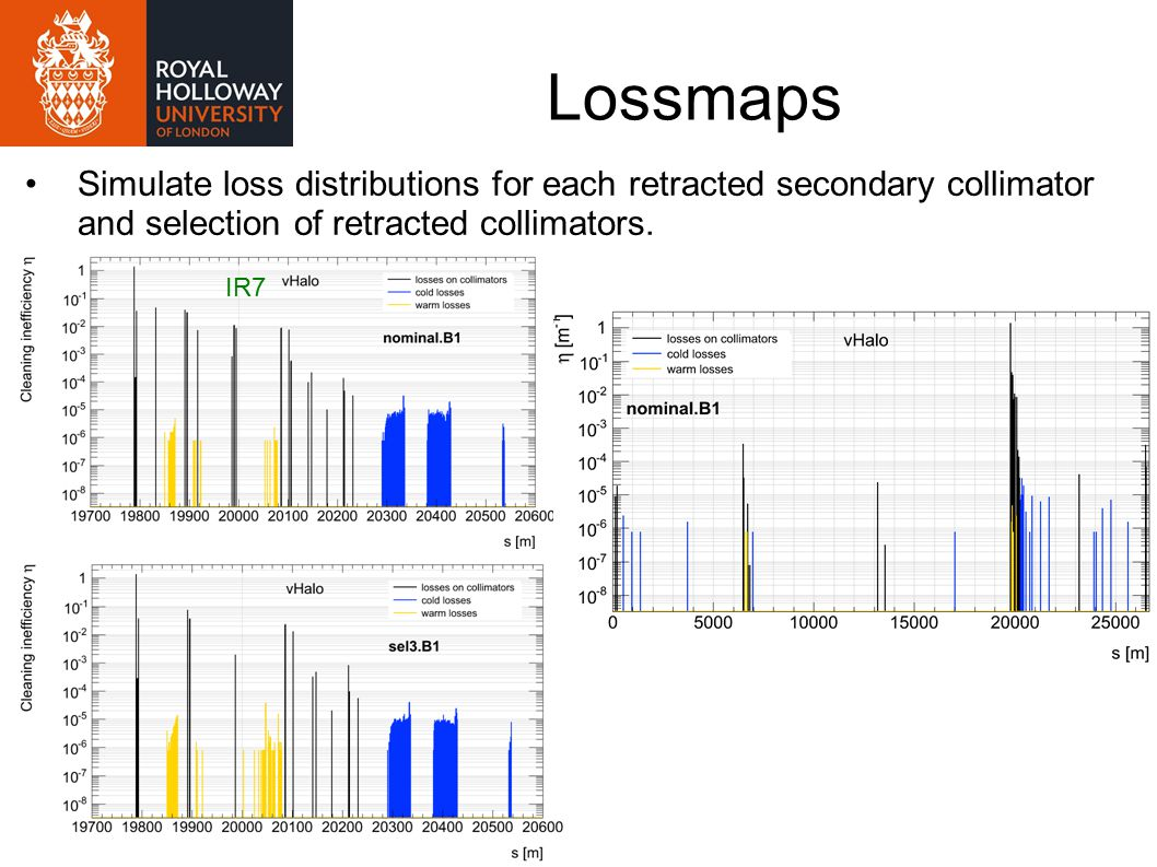 Lossmaps Simulate loss distributions for each retracted secondary collimator and selection of retracted collimators. IR7