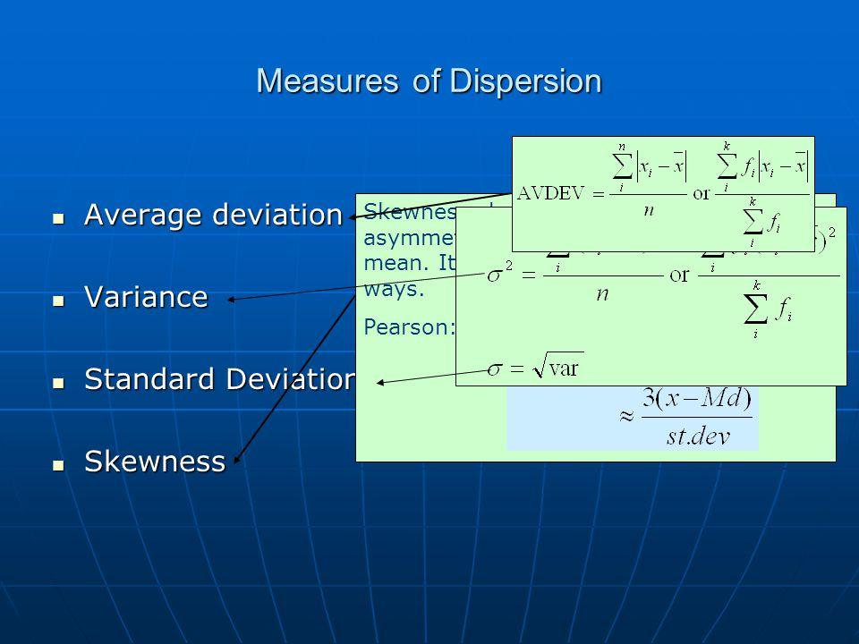 Measures of Dispersion Average deviation Average deviation Variance Variance Standard Deviation Standard Deviation Skewness Skewness Skewness characte