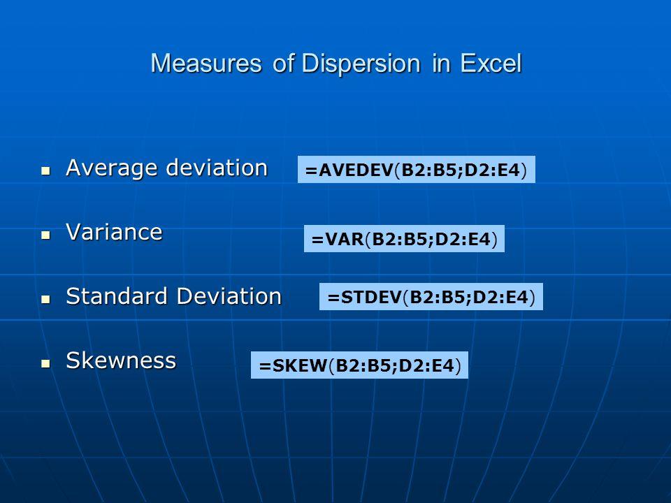Measures of Dispersion in Excel Average deviation Average deviation Variance Variance Standard Deviation Standard Deviation Skewness Skewness =AVEDEV(
