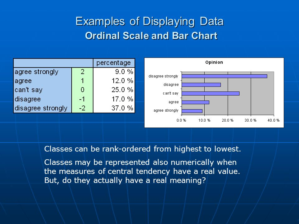 Examples of Displaying Data Ordinal Scale and Bar Chart Classes can be rank-ordered from highest to lowest. Classes may be represented also numericall