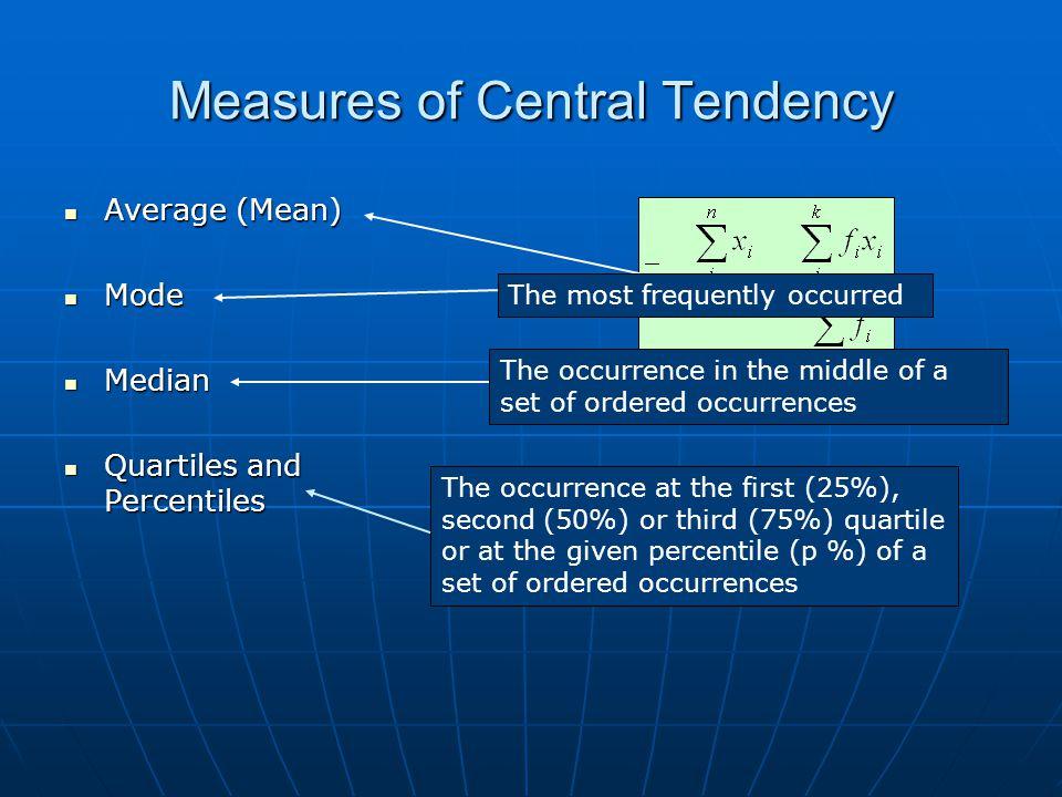 Measures of Central Tendency Average (Mean) Average (Mean) Mode Mode Median Median Quartiles and Percentiles Quartiles and Percentiles The most freque