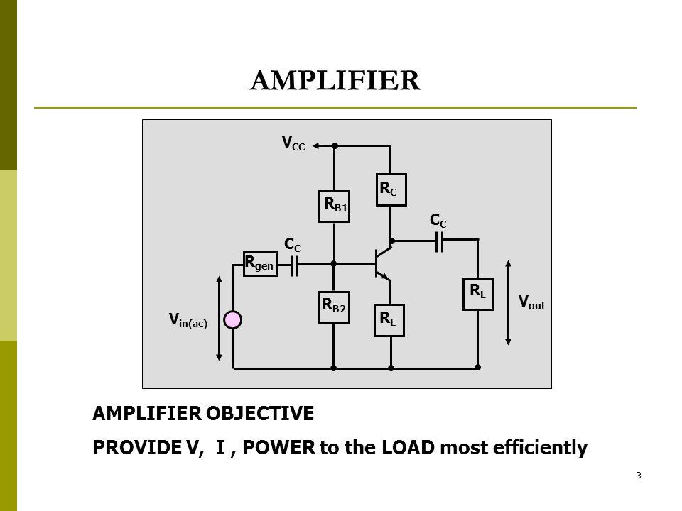 4 AMPLIFIER POWER LOSS C R B1 V out V CC V in(ac) R gen R B2 RCRC RLRL C RERE