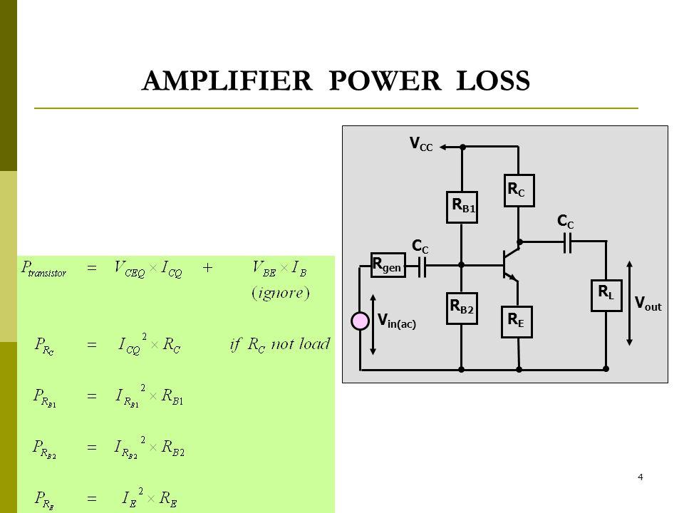 15 iii) i/p impedance, C RERE R B2 R B1 k :1 V in(ac) k :1 R gen R in V out RLRL R inb